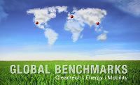 Teaser: Global Benchmarks – Energy, Cleantech, Mobility