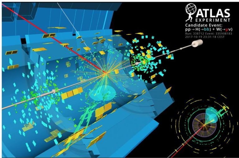 An ATLAS candidate event for the Higgs boson (H) decaying to two bottom quarks (b), in association with a W boson decaying to a muon (µ) and a neutrino (v). Image: ATLAS/CERN.