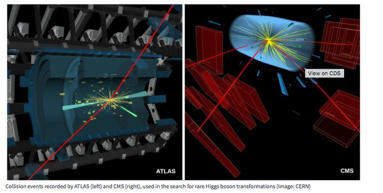 Collision events recorded by ATLAS (left) and CMS (right), used in the search for rare Higgs boson transformations