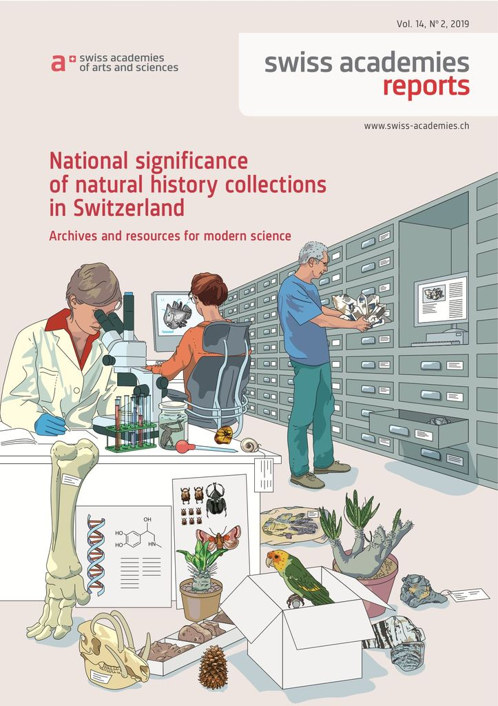 National significance of Natural History Collections in Switzerland