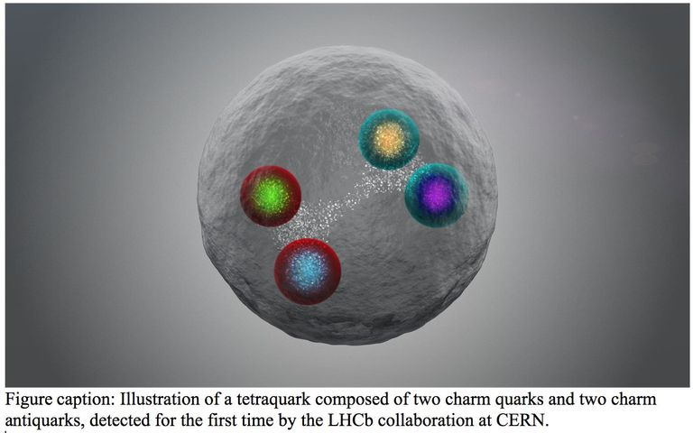 Illustration of a tetraquark composed of two charm quarks and two charm antiquarks, detected for the first time by LHCb collaboration at CERN.