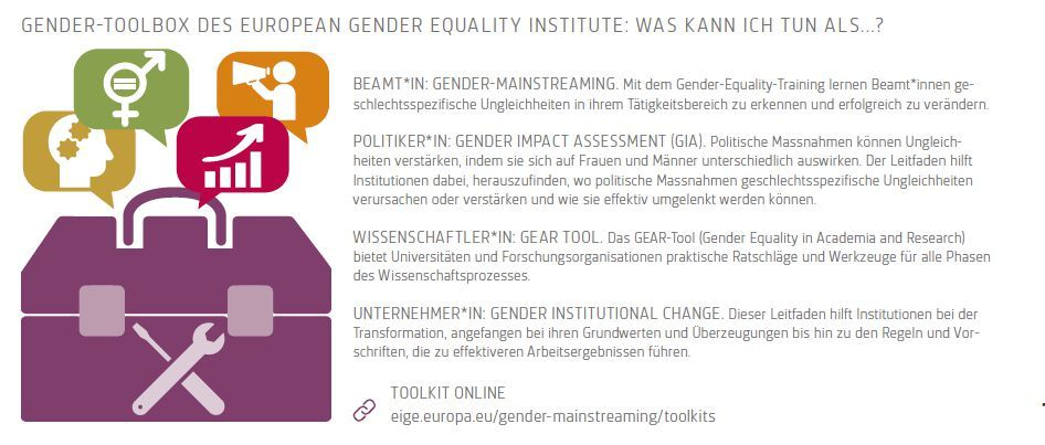 Gender-Toolbox des European Gender Equality Institute (ProClim Flash 73)
