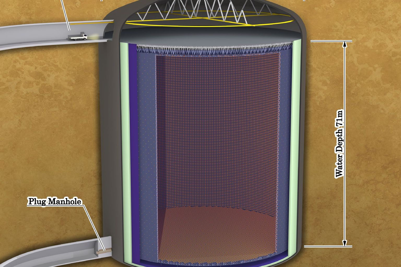 The Hyper-Kamiokande detector consists of a giant, cylindrical water tank 71 meters high and 68 meters in diameter. Illustration: Hyper-Kamiokande Collaboration