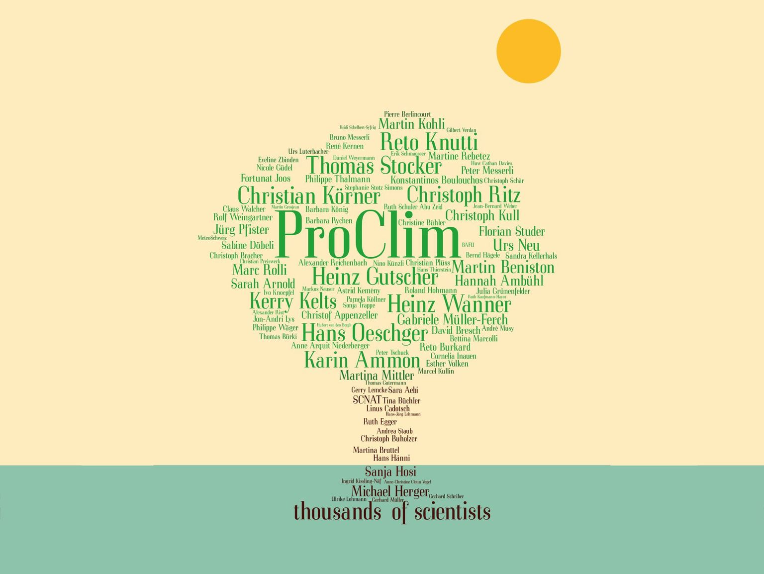 The ProClim tree has been growing with the help of thousands of committed people.