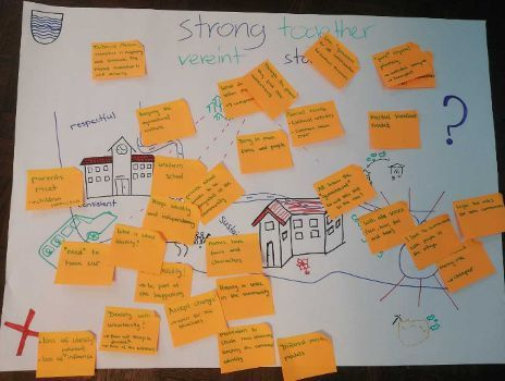 Post-its with more insights added by us after the 'Coffee & Cake' session (second interaction)