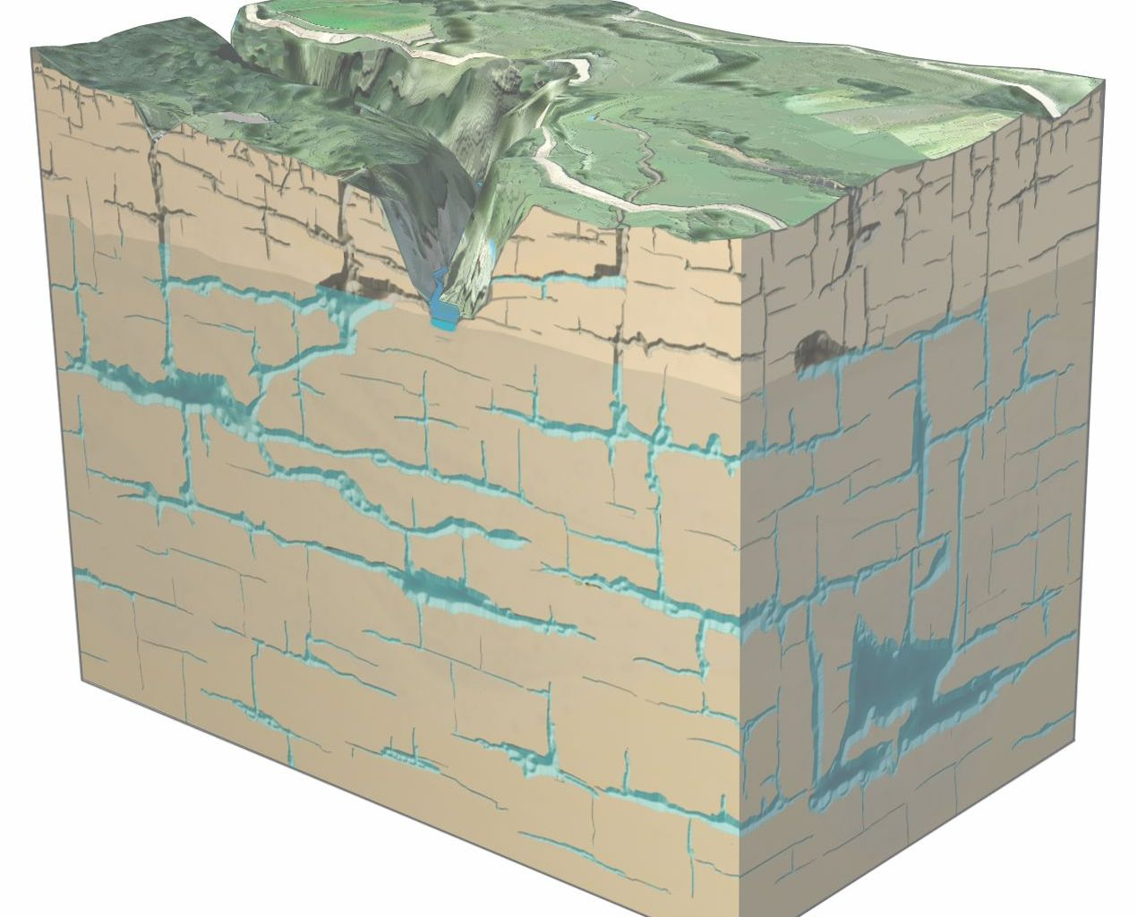 Karstified aquifers